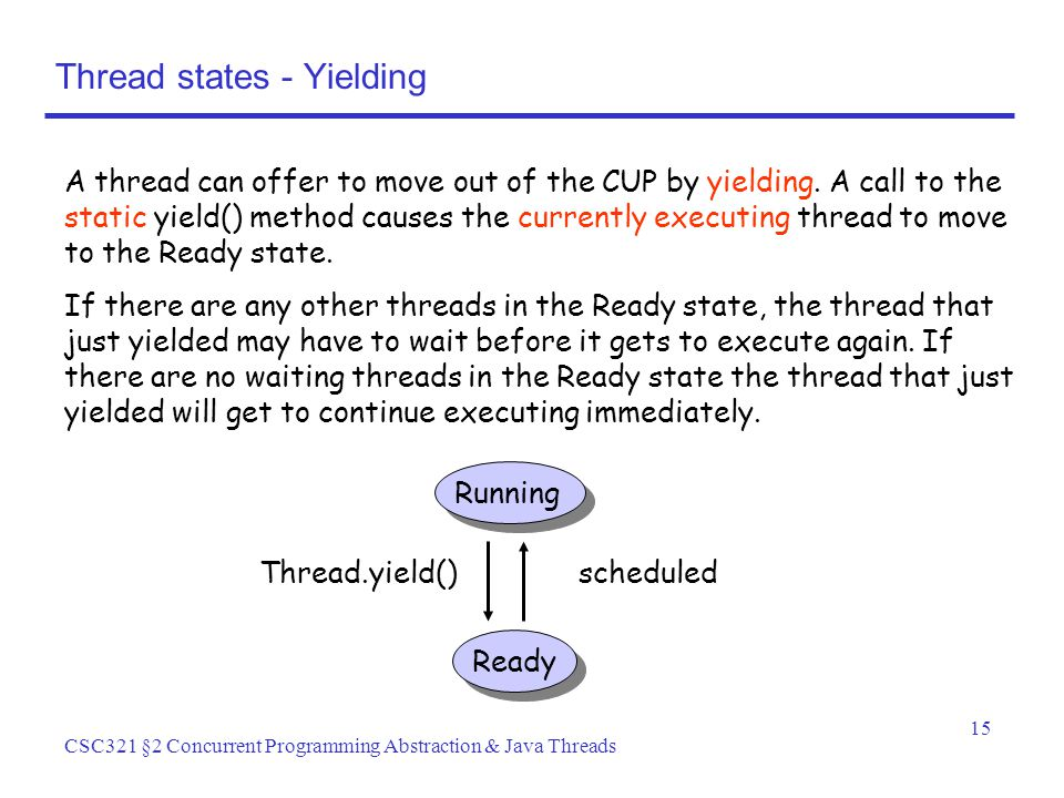 15 CSC321 §2 Concurrent Programming Abstraction & Java Threads Thread states - Yielding A thread can offer to move out of the CUP by yielding.