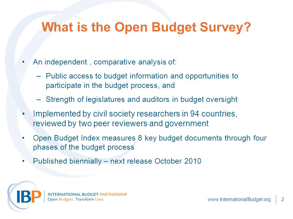What is the Open Budget Survey.