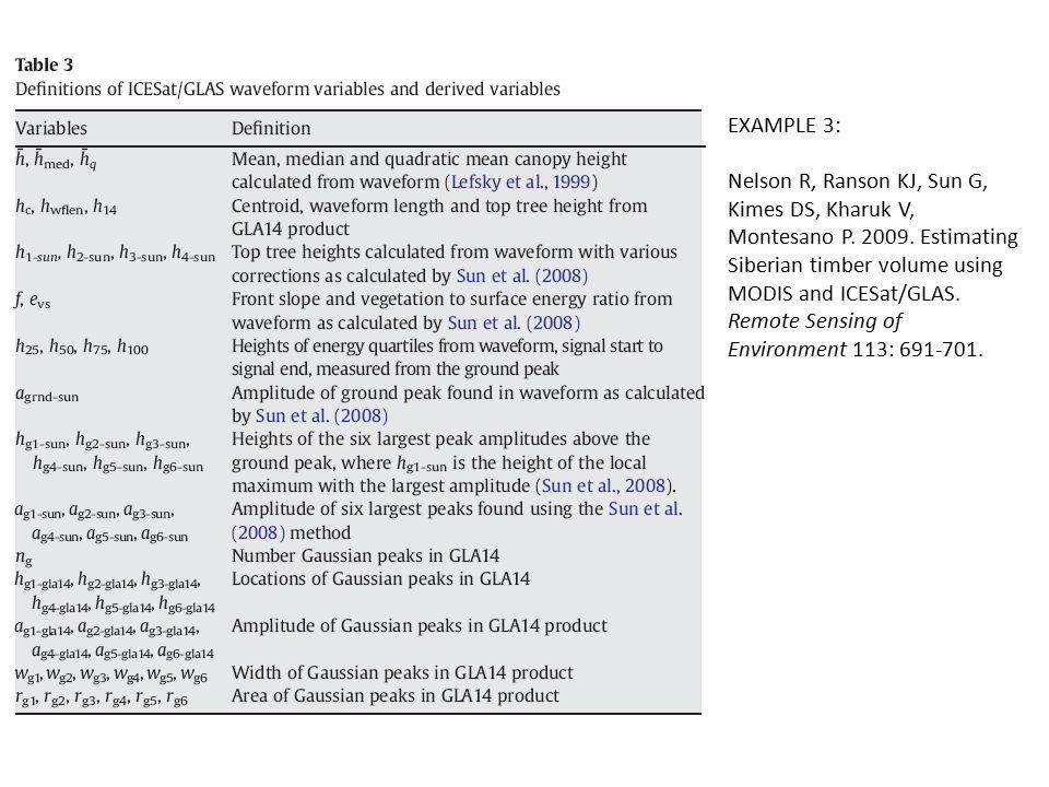 EXAMPLE 3: Nelson R, Ranson KJ, Sun G, Kimes DS, Kharuk V, Montesano P. 2009. Estimating Siberian timber volume using MODIS and ICESat/GLAS. Remote Se