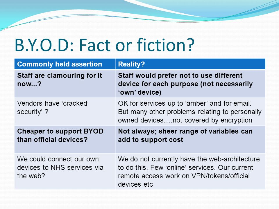 B.Y.O.D: Fact or fiction? Commonly held assertionReality? Staff are clamouring for it now...? Staff would prefer not to use different device for each