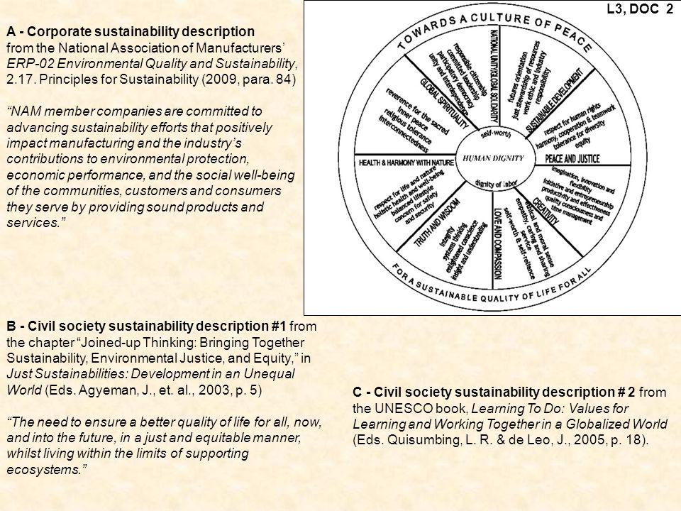 A - Corporate sustainability description United in Growth: 2010 Sustainability and Corporate Responsibility Report (Monsanto, p.