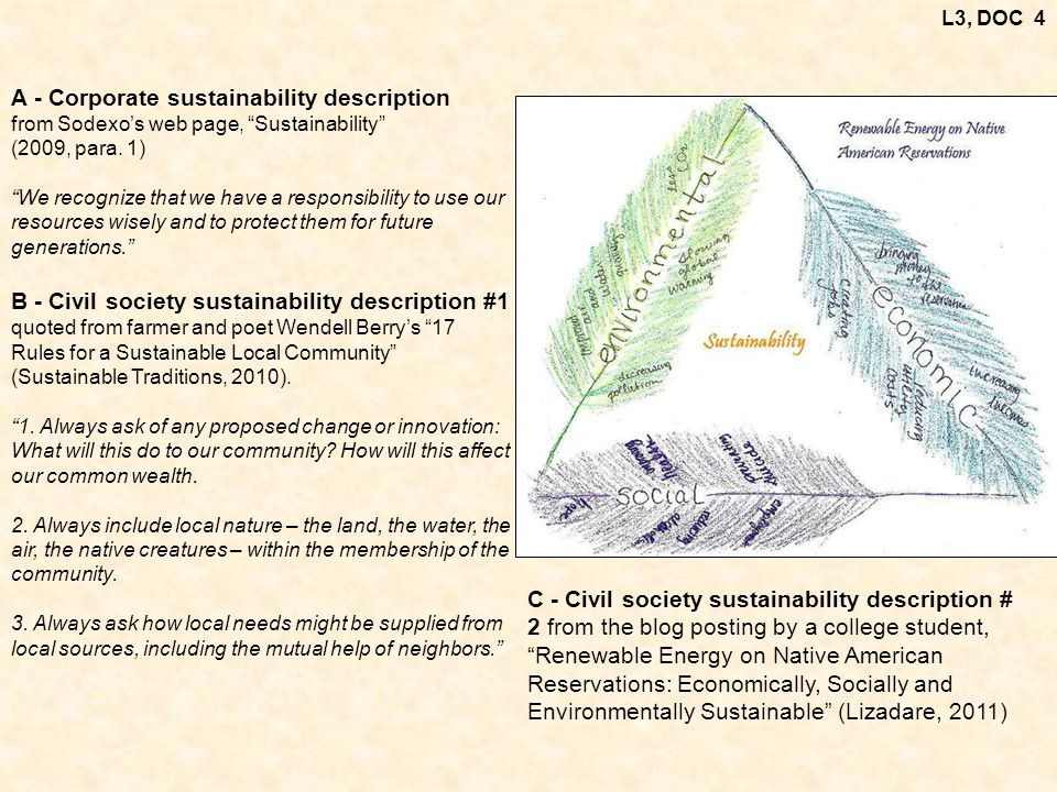 A - Corporate sustainability description from the Dow Jones web page, Corporate Sustainability (SAM Indexes, 2011, para.