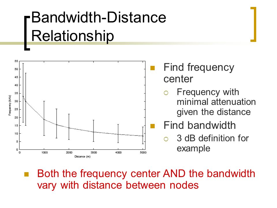 Bandwidth-Distance Relationship Find frequency center  Frequency with minimal attenuation given the distance Find bandwidth  3 dB definition for example Both the frequency center AND the bandwidth vary with distance between nodes