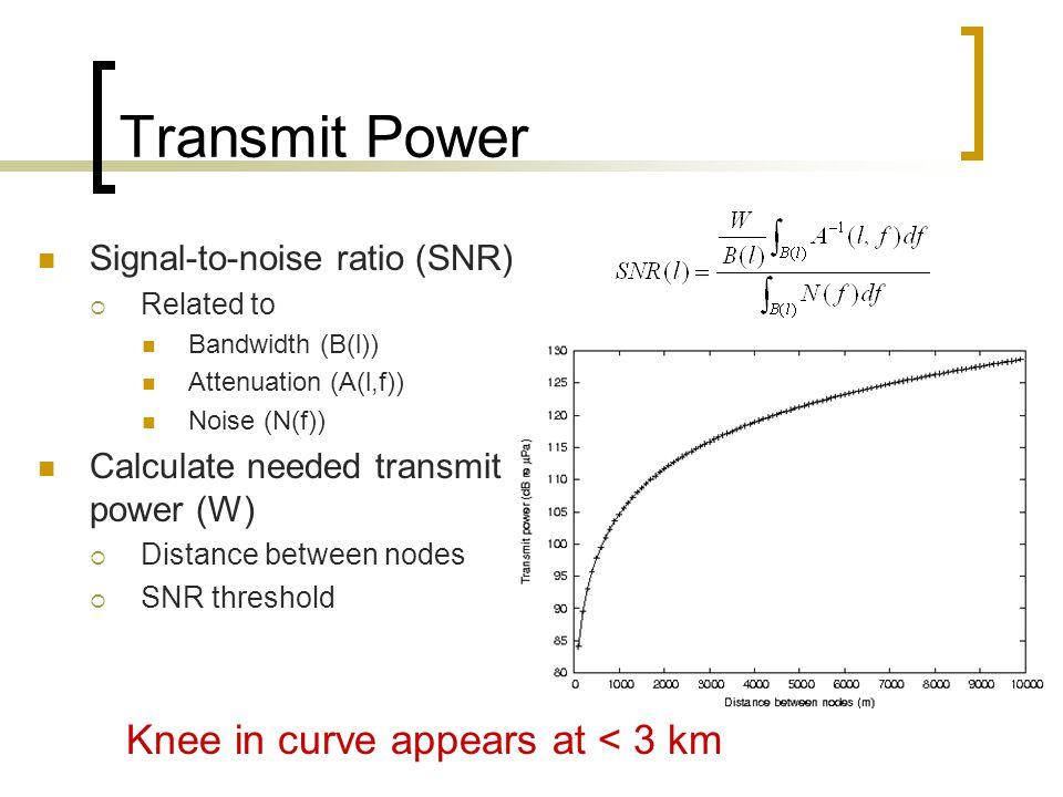 Transmit Power Signal-to-noise ratio (SNR)  Related to Bandwidth (B(l)) Attenuation (A(l,f)) Noise (N(f)) Calculate needed transmit power (W)  Distance between nodes  SNR threshold Knee in curve appears at < 3 km