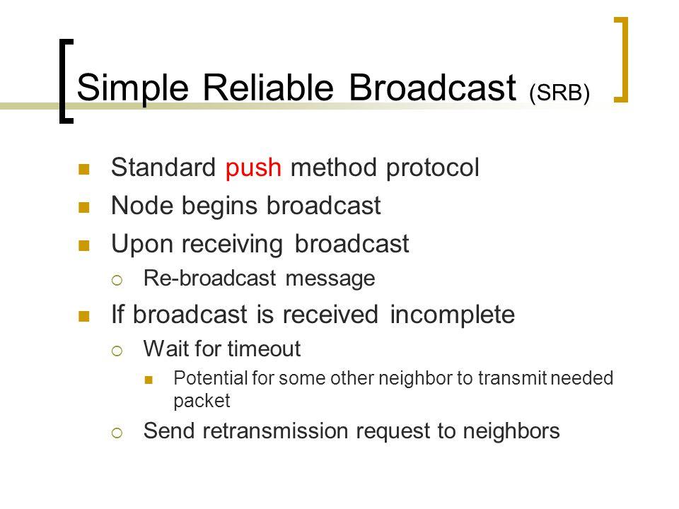 Simple Reliable Broadcast (SRB) Standard push method protocol Node begins broadcast Upon receiving broadcast  Re-broadcast message If broadcast is re