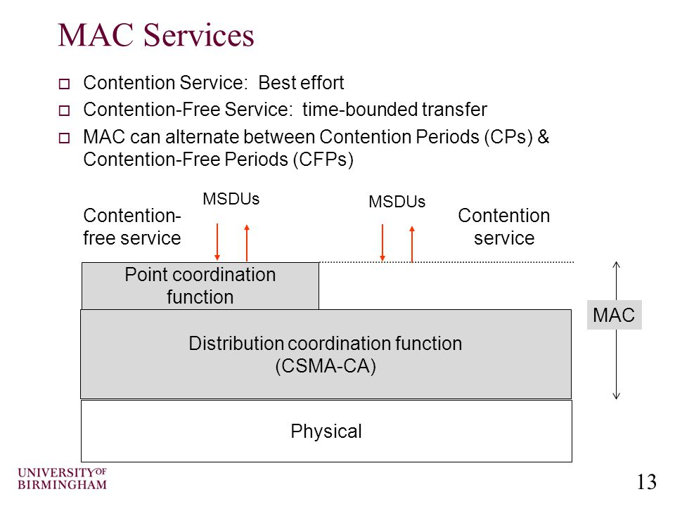 13 MAC Services  Contention Service: Best effort  Contention-Free Service: time-bounded transfer  MAC can alternate between Contention Periods (CPs) & Contention-Free Periods (CFPs) Physical Distribution coordination function (CSMA-CA) Point coordination function Contention- free service Contention service MAC MSDUs
