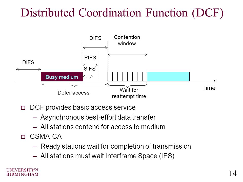 14 Distributed Coordination Function (DCF)  DCF provides basic access service –Asynchronous best-effort data transfer –All stations contend for access to medium  CSMA-CA –Ready stations wait for completion of transmission –All stations must wait Interframe Space (IFS) DIFS PIFS SIFS Contention window Next frame Defer access Wait for reattempt time Time Busy medium