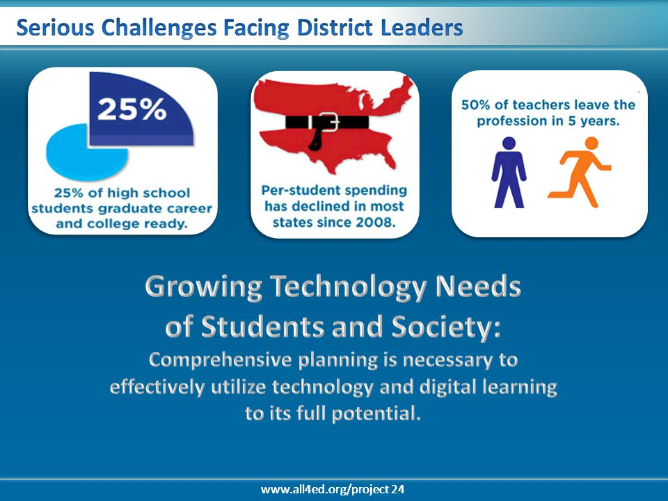 3 Comprehensive district-level planning tools for integrating digital learning to achieve the goal of college and career readiness for all students.