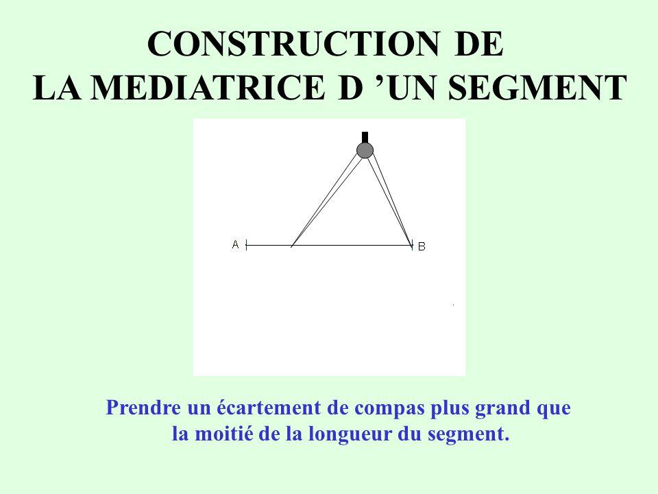 CONSTRUCTION DE LA MEDIATRICE D 'UN SEGMENT Prendre un écartement de compas plus grand que la moitié de la longueur du segment.
