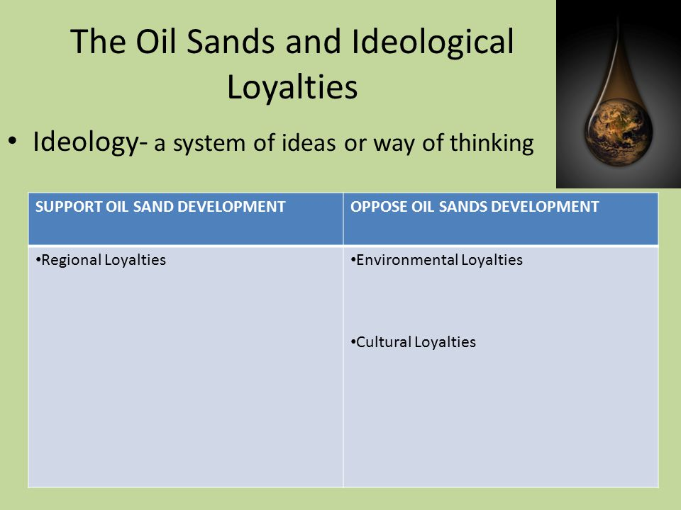 The Oil Sands and Ideological Loyalties Ideology- a system of ideas or way of thinking SUPPORT OIL SAND DEVELOPMENTOPPOSE OIL SANDS DEVELOPMENT Regional Loyalties Environmental Loyalties Cultural Loyalties