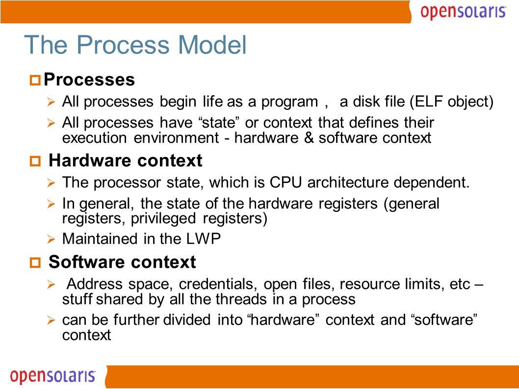 5 Conceptual View of a Process