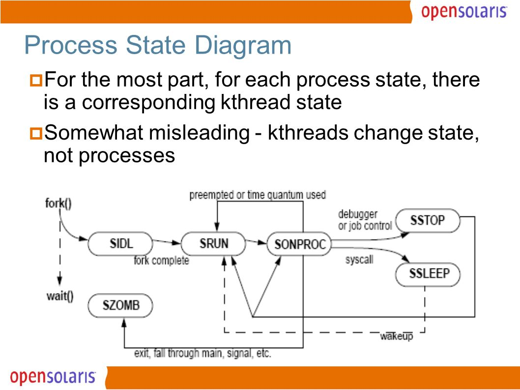 8 Process State Diagram  For the most part, for each process state, there is a corresponding kthread state  Somewhat misleading - kthreads change state, not processes