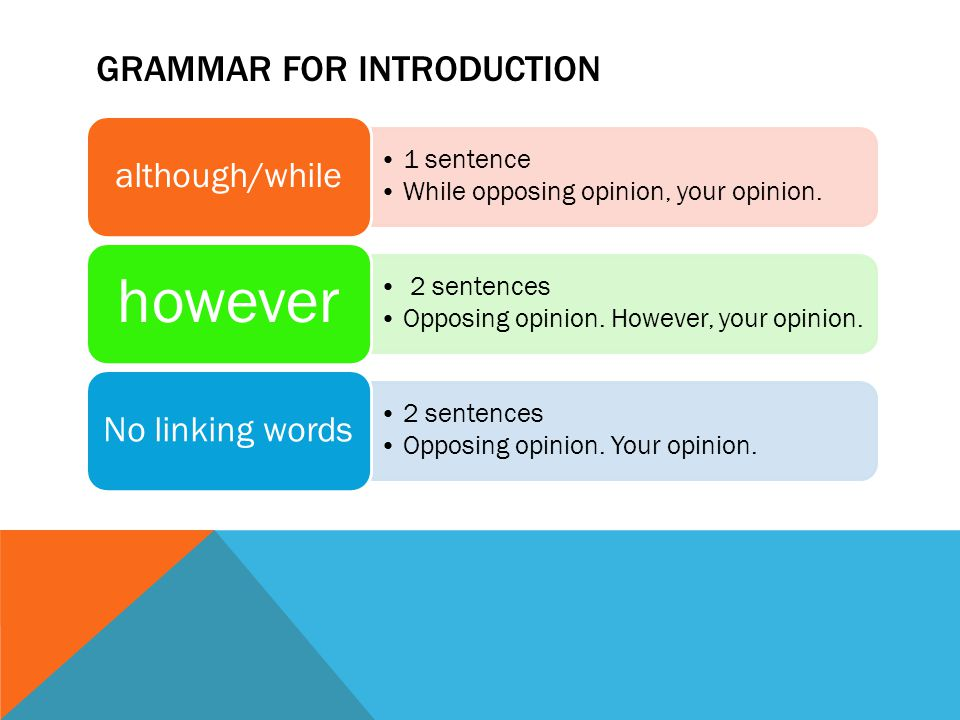 GRAMMAR FOR INTRODUCTION 1 sentence While opposing opinion, your opinion.