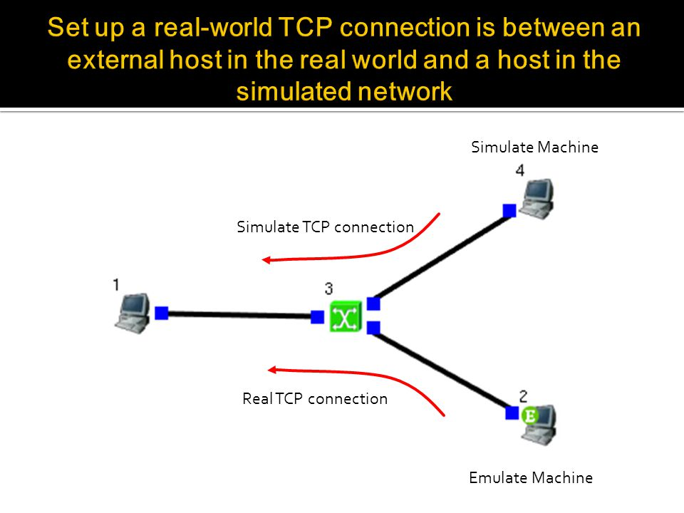 Emulate Machine Simulate Machine Simulate TCP connection Real TCP connection