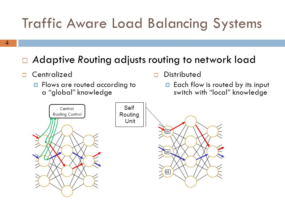 """4 Traffic Aware Load Balancing Systems  Centralized  Flows are routed according to a """"global"""" knowledge  Distributed  Each flow is routed by its i"""