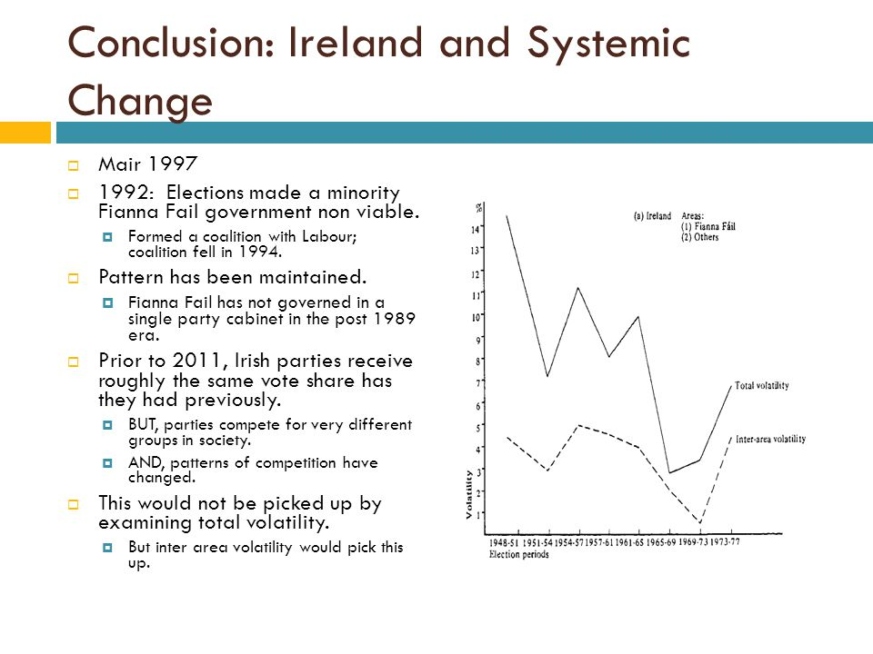 Conclusion: Ireland and Systemic Change  Mair 1997  1992: Elections made a minority Fianna Fail government non viable.  Formed a coalition with Lab