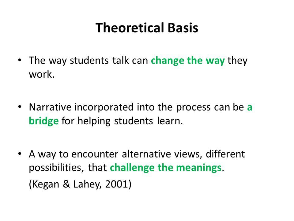 References Magolda, M.B.(2004). Making their own way.