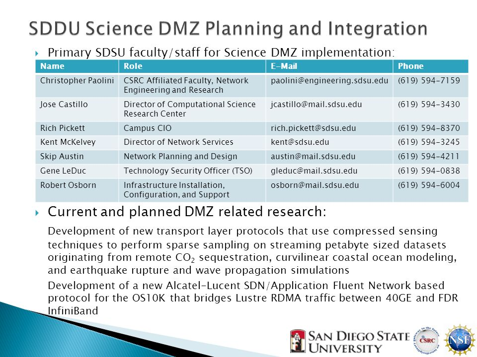  Primary SDSU faculty/staff for Science DMZ implementation: NameRoleE-MailPhone Christopher PaoliniCSRC Affiliated Faculty, Network Engineering and Research paolini@engineering.sdsu.edu(619) 594-7159 Jose CastilloDirector of Computational Science Research Center jcastillo@mail.sdsu.edu(619) 594-3430 Rich PickettCampus CIOrich.pickett@sdsu.edu(619) 594-8370 Kent McKelveyDirector of Network Serviceskent@sdsu.edu(619) 594-3245 Skip AustinNetwork Planning and Designaustin@mail.sdsu.edu(619) 594-4211 Gene LeDucTechnology Security Officer (TSO)gleduc@mail.sdsu.edu(619) 594-0838 Robert OsbornInfrastructure Installation, Configuration, and Support osborn@mail.sdsu.edu(619) 594-6004  Current and planned DMZ related research: Development of new transport layer protocols that use compressed sensing techniques to perform sparse sampling on streaming petabyte sized datasets originating from remote CO 2 sequestration, curvilinear coastal ocean modeling, and earthquake rupture and wave propagation simulations Development of a new Alcatel-Lucent SDN/Application Fluent Network based protocol for the OS10K that bridges Lustre RDMA traffic between 40GE and FDR InfiniBand