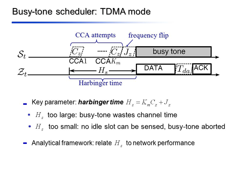 Busy-tone scheduler: TDMA mode CCA attempts frequency flip Harbinger time too large: busy-tone wastes channel time too large: busy-tone wastes channel time too small: no idle slot can be sensed, busy-tone aborted too small: no idle slot can be sensed, busy-tone aborted Key parameter: harbinger time Analytical framework: relate to network performance