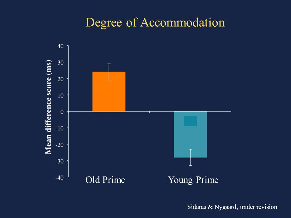 Degree of Accommodation Old PrimeYoung Prime Sidaras & Nygaard, under revision