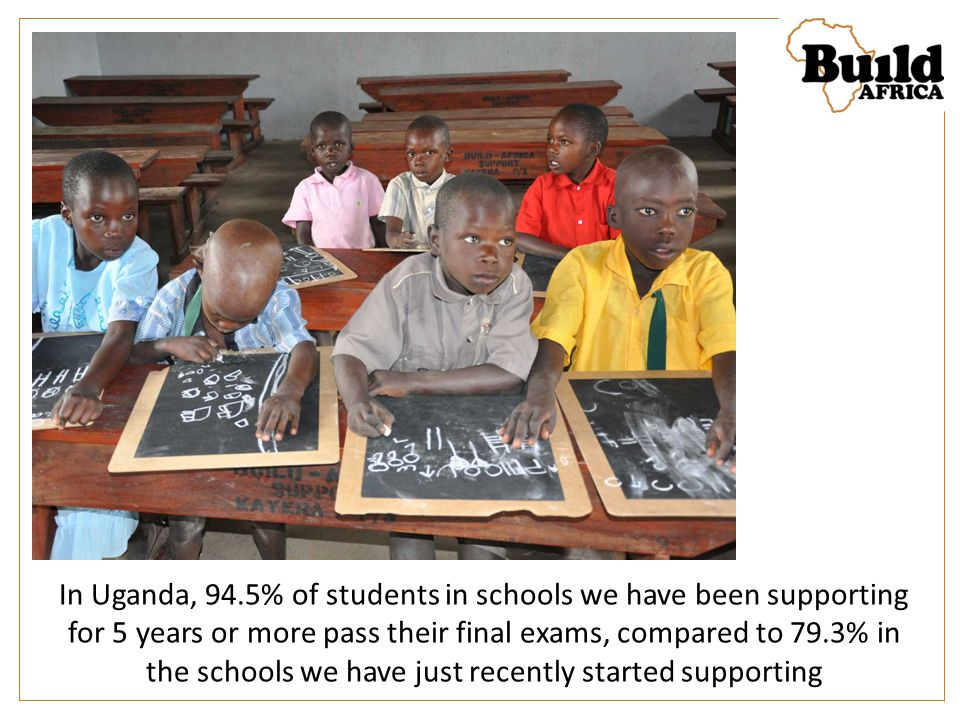 In Uganda, 94.5% of students in schools we have been supporting for 5 years or more pass their final exams, compared to 79.3% in the schools we have just recently started supporting