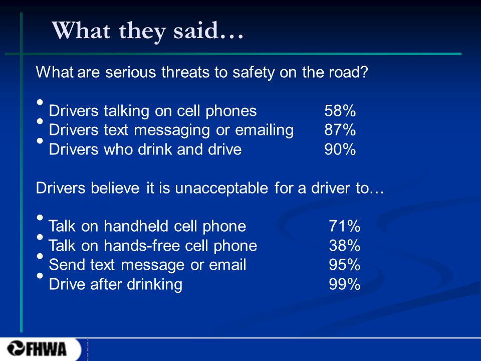 10 What are serious threats to safety on the road? Drivers talking on cell phones58% Drivers text messaging or emailing87% Drivers who drink and drive