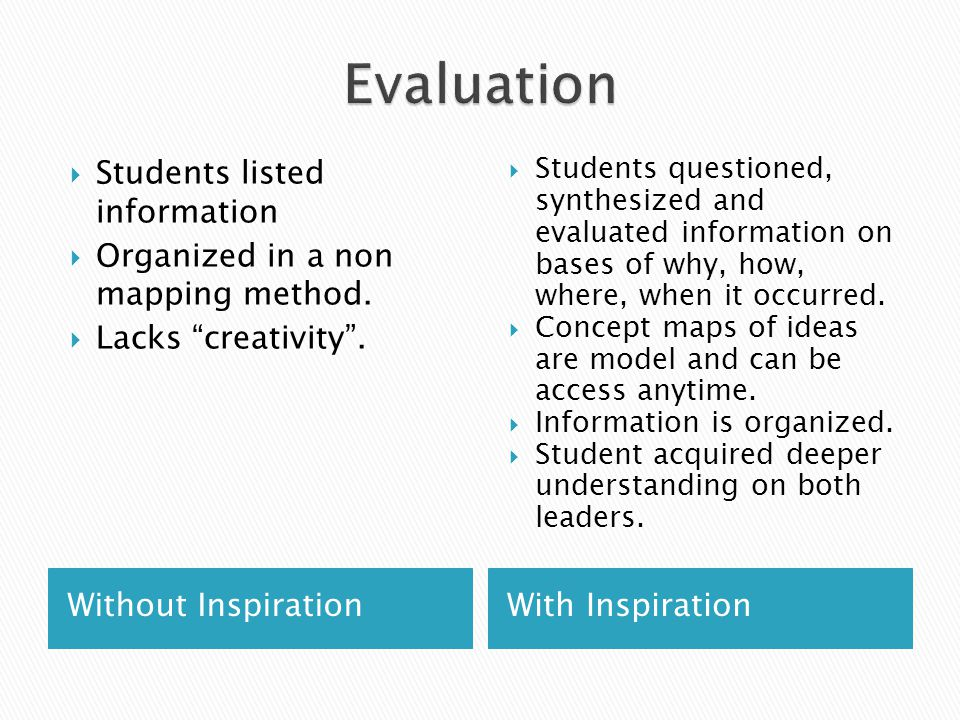 Without InspirationWith Inspiration  Students listed information  Organized in a non mapping method.