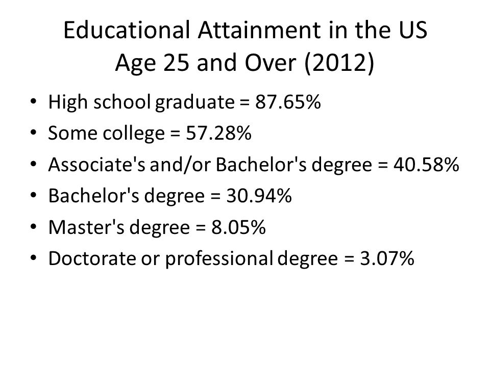 Educational Attainment in the US Age 25 and Over (2012) High school graduate = 87.65% Some college = 57.28% Associate's and/or Bachelor's degree = 40.