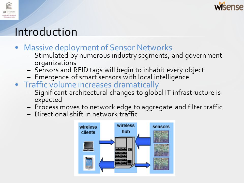 Massive deployment of Sensor Networks –Stimulated by numerous industry segments, and government organizations –Sensors and RFID tags will begin to inhabit every object –Emergence of smart sensors with local intelligence Traffic volume increases dramatically –Significant architectural changes to global IT infrastructure is expected –Process moves to network edge to aggregate and filter traffic –Directional shift in network traffic Introduction