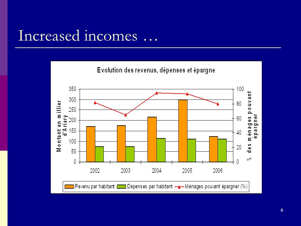 8 Increased incomes …