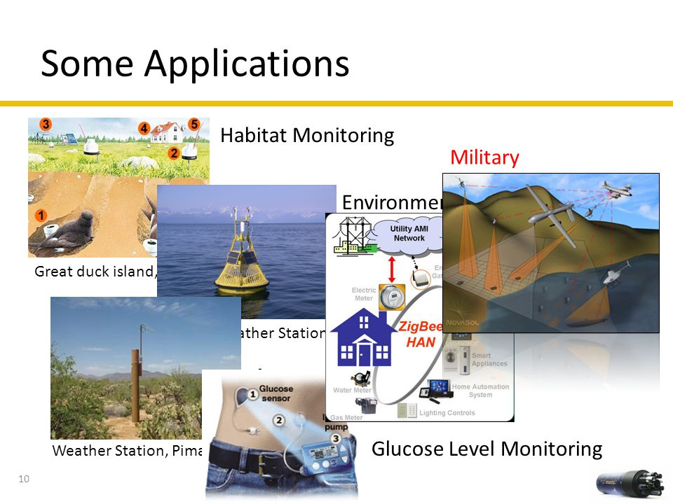 Some Applications Habitat Monitoring Great duck island, Maine Environment Observation and Forecasting System Floating Weather Station, Alaska Automate