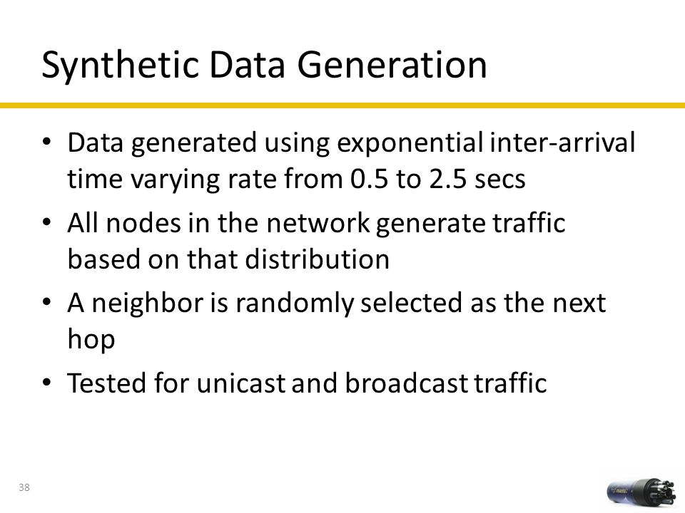 Synthetic Data Generation Data generated using exponential inter-arrival time varying rate from 0.5 to 2.5 secs All nodes in the network generate traf
