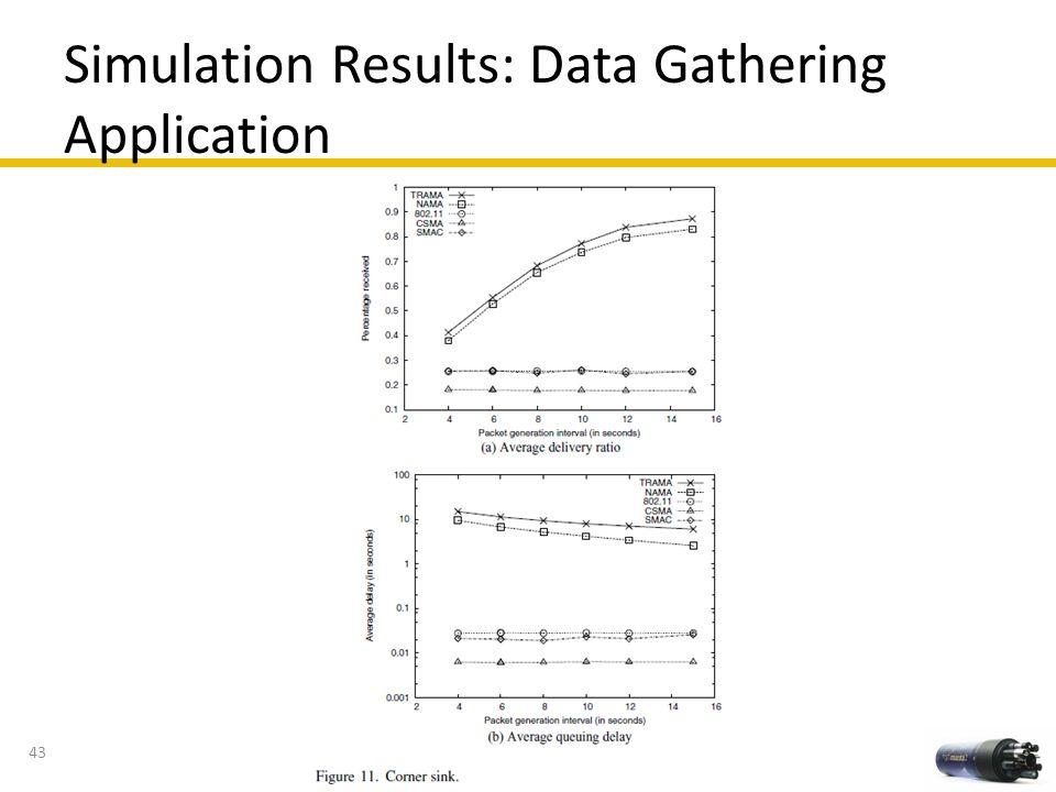 Simulation Results: Data Gathering Application 43