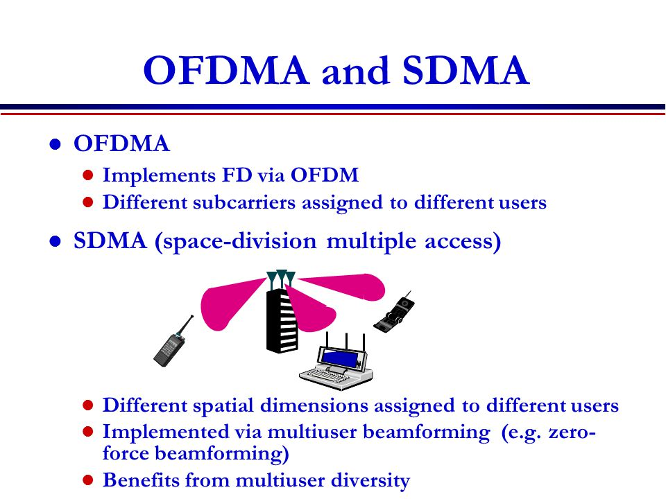 OFDMA and SDMA OFDMA Implements FD via OFDM Different subcarriers assigned to different users SDMA (space-division multiple access) Different spatial