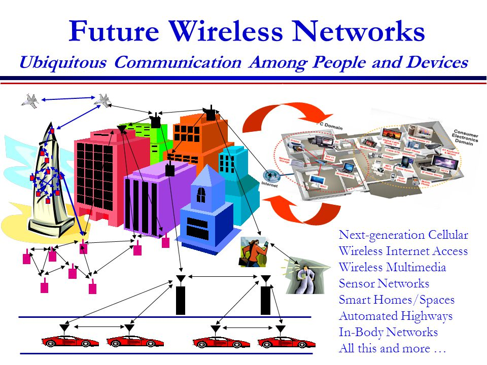 Future Wireless Networks Ubiquitous Communication Among People and Devices Next-generation Cellular Wireless Internet Access Wireless Multimedia Senso