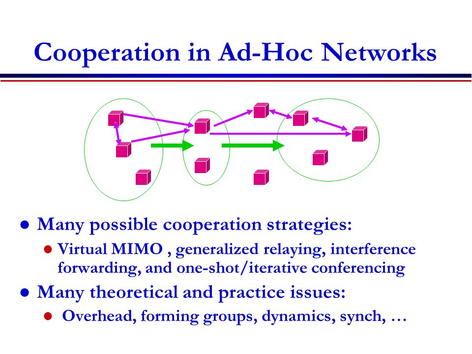 Cooperation in Ad-Hoc Networks Many possible cooperation strategies: Virtual MIMO, generalized relaying, interference forwarding, and one-shot/iterati