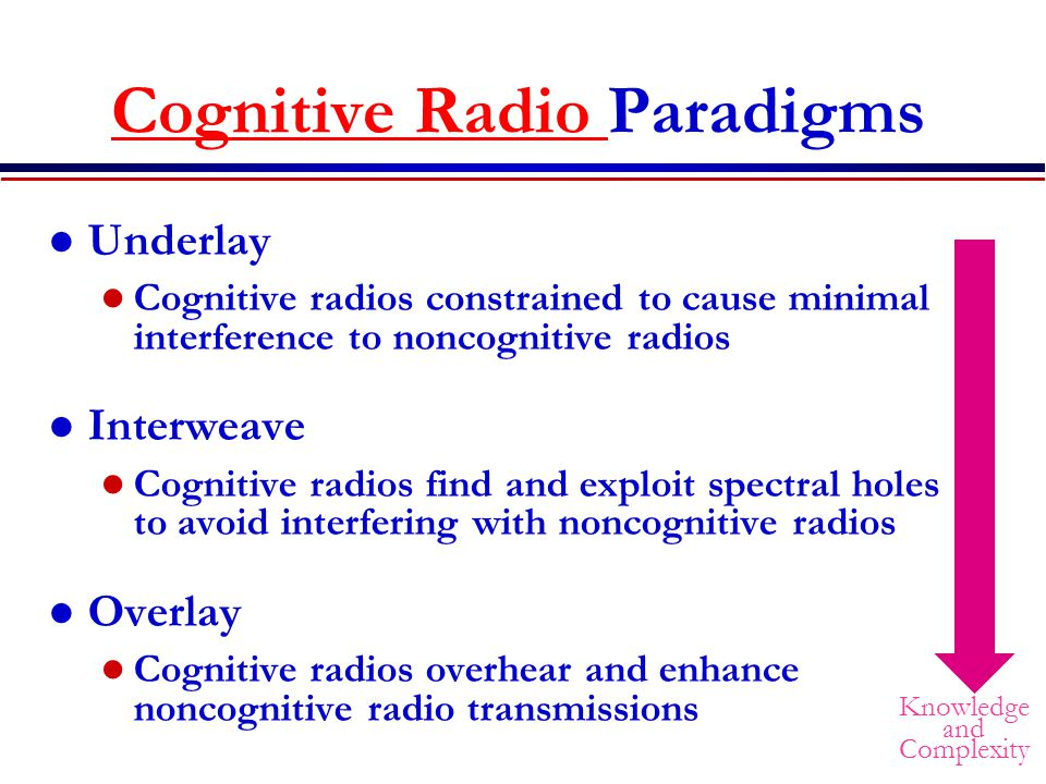 Cognitive Radio Paradigms Underlay Cognitive radios constrained to cause minimal interference to noncognitive radios Interweave Cognitive radios find