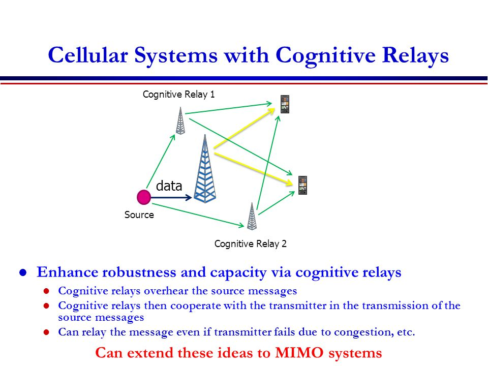 Enhance robustness and capacity via cognitive relays Cognitive relays overhear the source messages Cognitive relays then cooperate with the transmitte