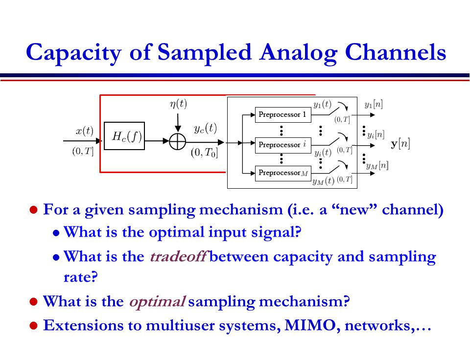 "Capacity of Sampled Analog Channels For a given sampling mechanism (i.e. a ""new"" channel) l What is the optimal input signal? l What is the tradeoff b"