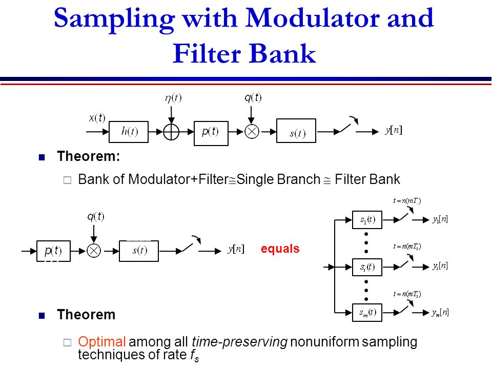Sampling with Modulator and Filter Bank Theorem:  Bank of Modulator+Filter  Single Branch  Filter Bank Theorem  Optimal among all time-preserving