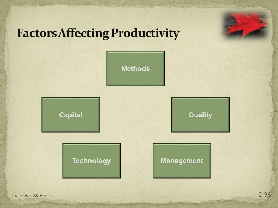 Capital Methods TechnologyManagement Quality Instructor Slides 2-38