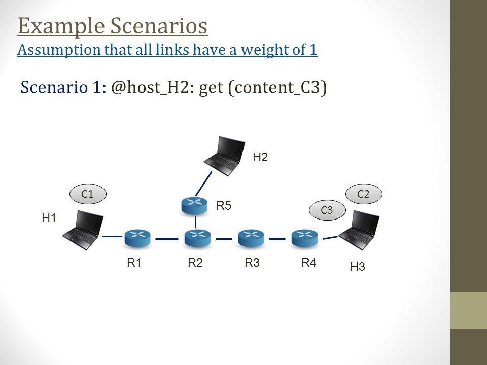 Example Scenarios Assumption that all links have a weight of 1 H1 H2 H3 C1C2 C3 R1R2R3R4 R5 Scenario 1: @host_H2: get (content_C3)