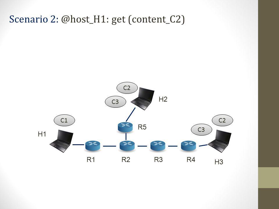 H1 H2 H3 C1 C2 C3 R1R2R3R4 R5 Scenario 2: @host_H1: get (content_C2)