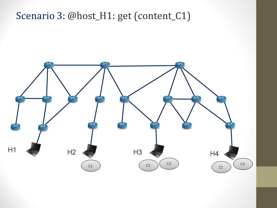 H1 C3 Scenario 3: @host_H1: get (content_C1) H2H3 H4 C1 C2 C1
