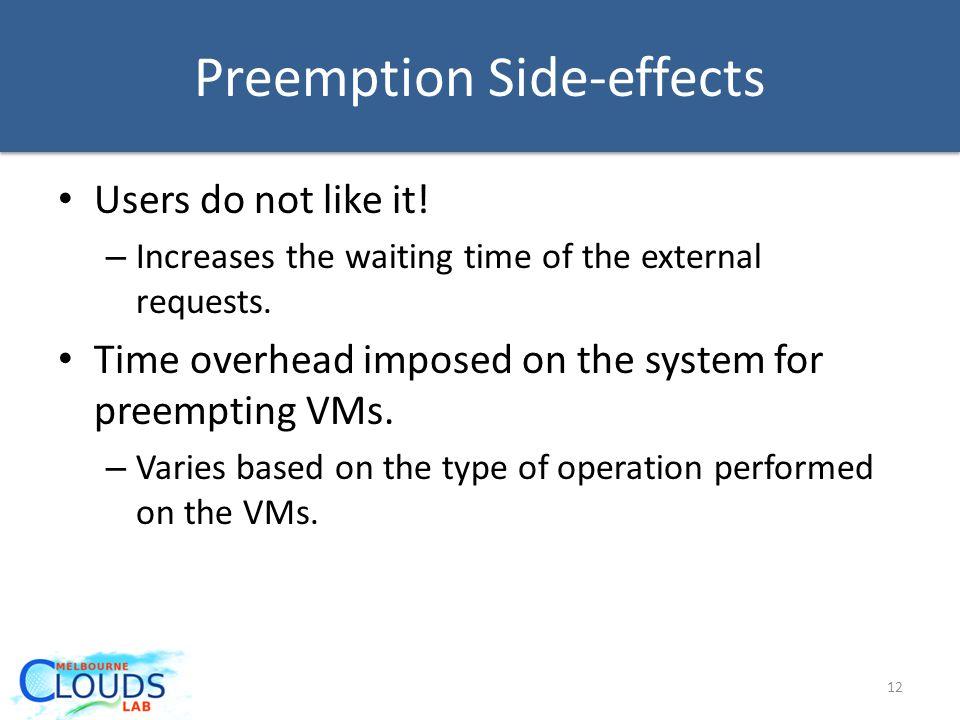 Preemption Side-effects Users do not like it.