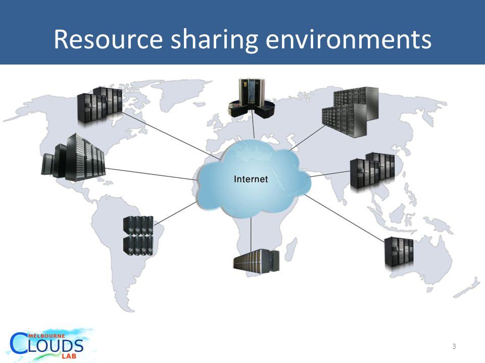 Resource sharing environments 3