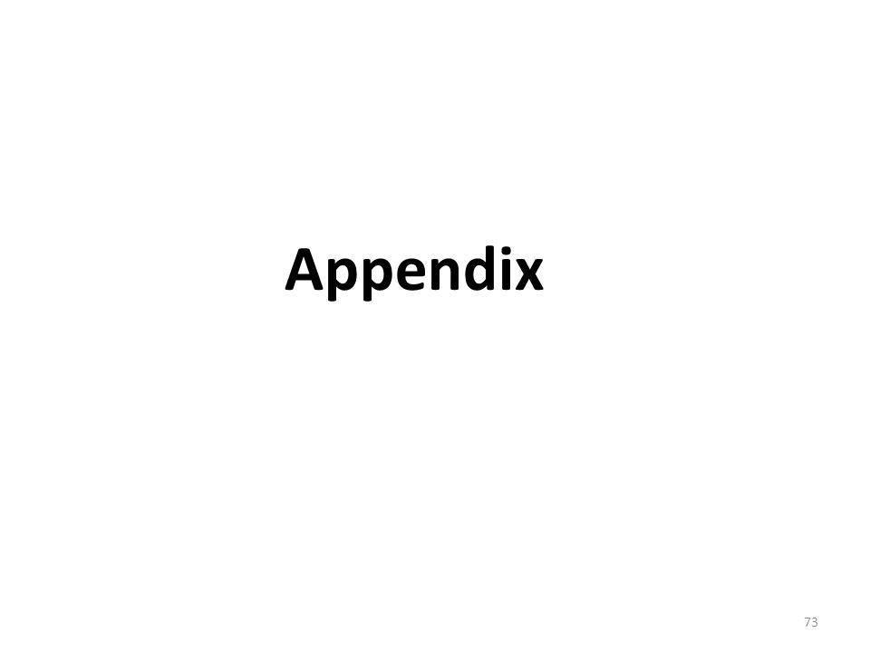 Appendix 73 Appendix
