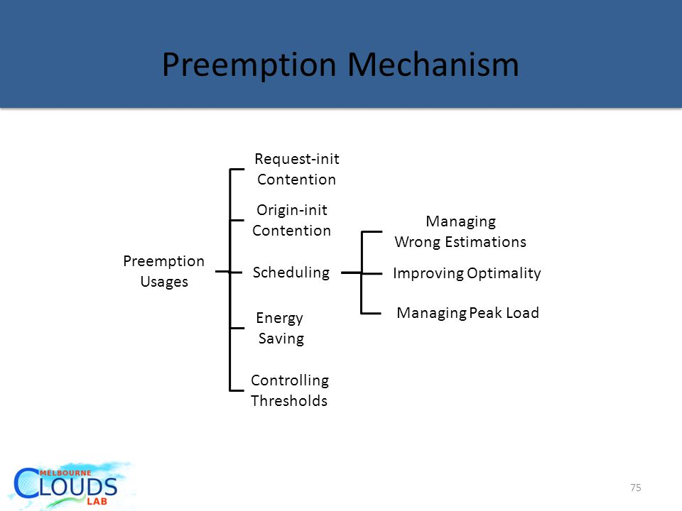 Preemption Usages Energy Saving Request-init Contention Origin-init Contention Managing Wrong Estimations Scheduling Improving Optimality Managing Peak Load Controlling Thresholds Preemption Mechanism 75