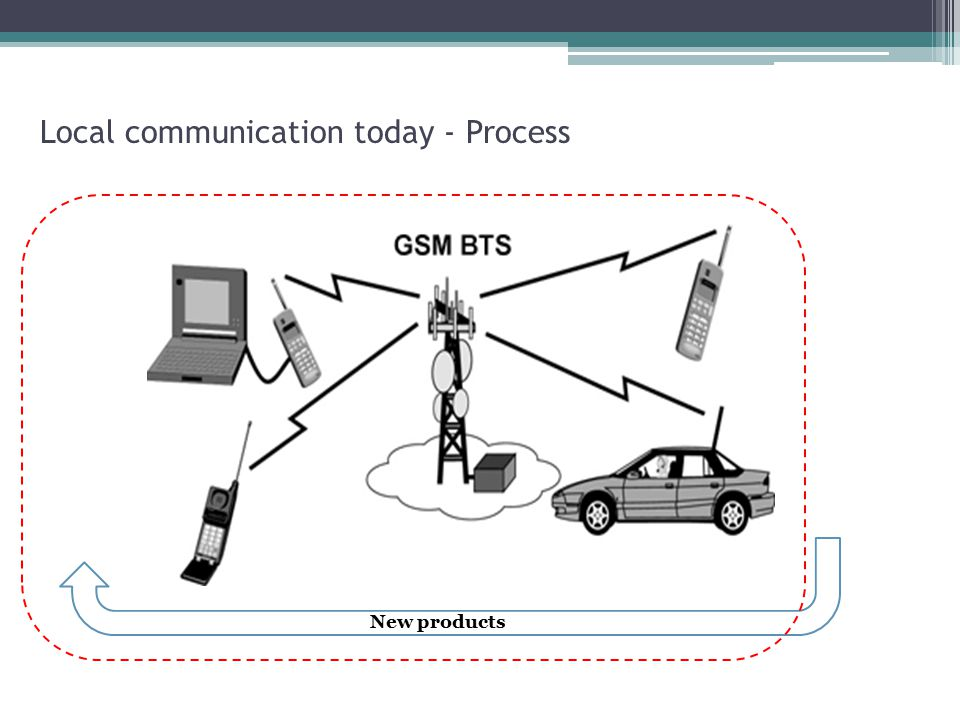 Communiction Issues High cost of mobile charges.