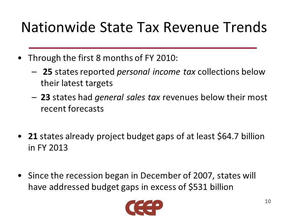Nationwide State Tax Revenue Trends Through the first 8 months of FY 2010: – 25 states reported personal income tax collections below their latest tar
